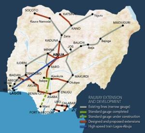 railway plan one nigeria